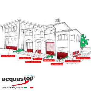acquastop I nostri marchi | Clast srl: porte, portoni, sicurezza, cancelli, automazioni. Via Soncino 5, Trescore Cremasco