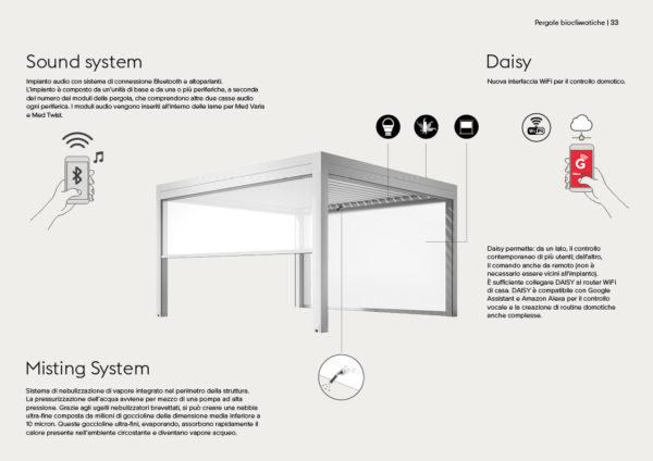 pergole bioclimatiche ITA 600x424 Outdoor solutions: Dynamic System è Gibus Atelier per Bologna